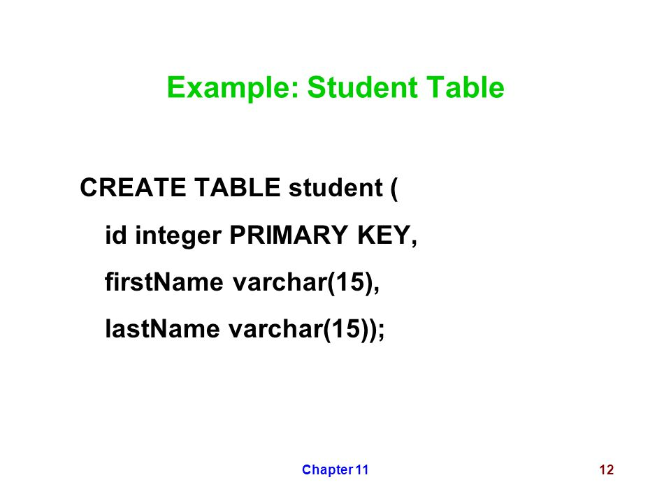 Chapter 1112 Example: Student Table CREATE TABLE student ( id integer PRIMARY KEY, firstName varchar(15), lastName varchar(15));