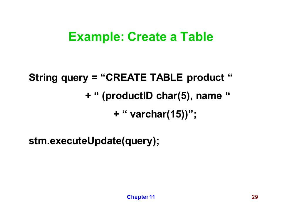 Chapter 1129 Example: Create a Table String query = CREATE TABLE product + (productID char(5), name + varchar(15)); stm.executeUpdate(query);