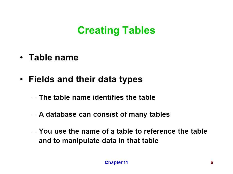 Chapter 116 Creating Tables Table name Fields and their data types –The table name identifies the table –A database can consist of many tables –You us