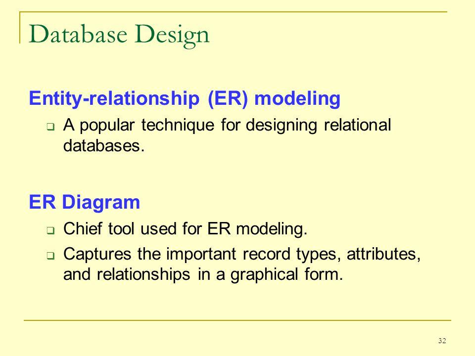 32 Database Design Entity-relationship (ER) modeling A popular technique for designing relational databases.