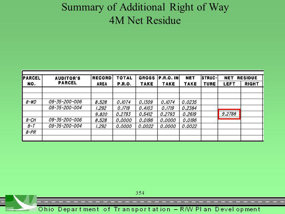 354 Summary of Additional Right of Way 4M Net Residue