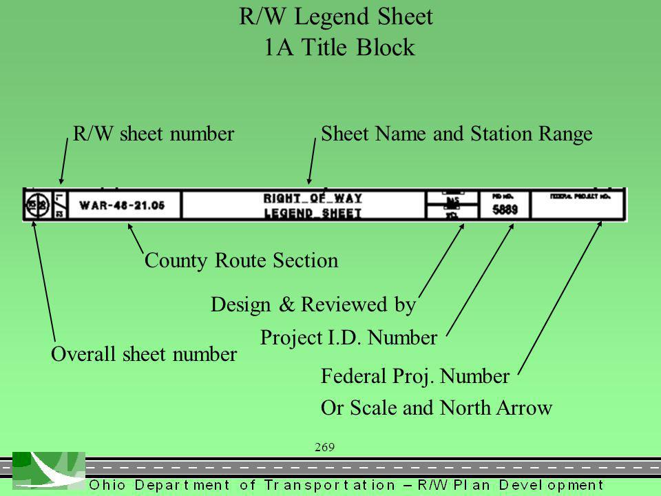 269 R/W Legend Sheet 1A Title Block Overall sheet number R/W sheet number County Route Section Sheet Name and Station Range Design & Reviewed by Project I.D.