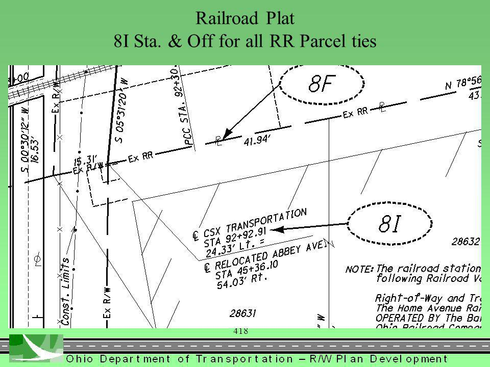 418 Railroad Plat 8I Sta. & Off for all RR Parcel ties