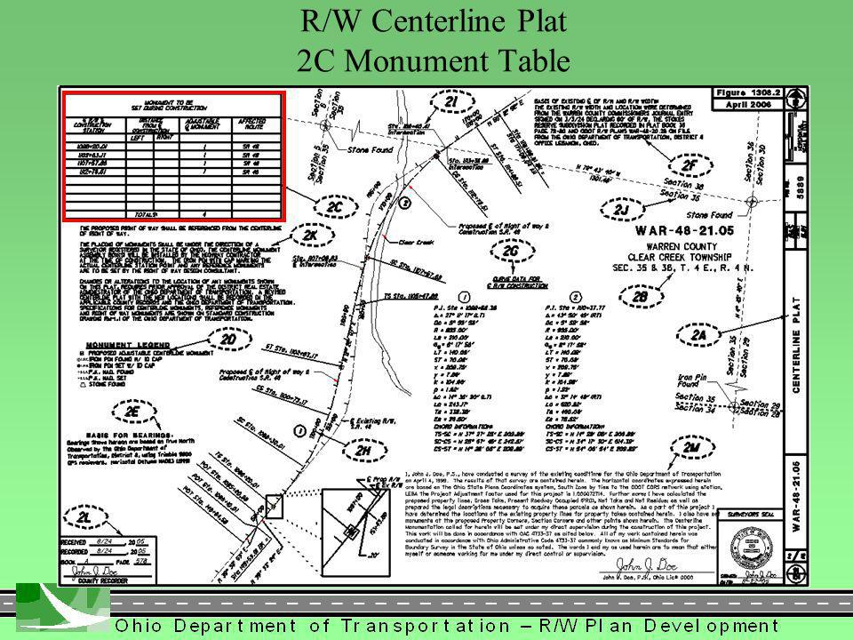293 R/W Centerline Plat 2C Monument Table