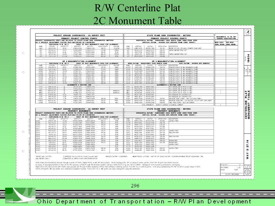 296 R/W Centerline Plat 2C Monument Table