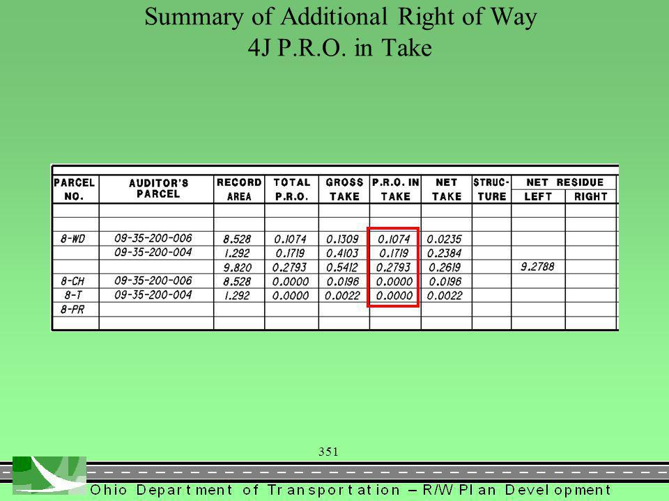 351 Summary of Additional Right of Way 4J P.R.O. in Take
