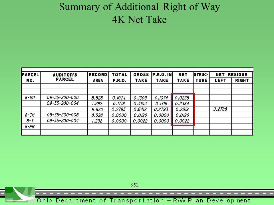 352 Summary of Additional Right of Way 4K Net Take