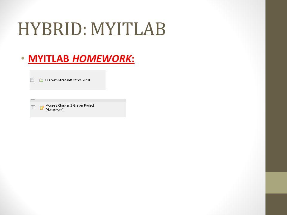 HYBRID: MYITLAB MYITLAB HOMEWORK: