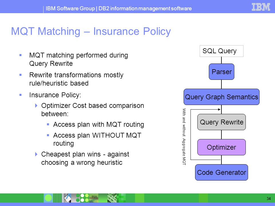 IBM Software Group | DB2 information management software 34 MQT Matching – Insurance Policy MQT matching performed during Query Rewrite Rewrite transformations mostly rule/heuristic based Insurance Policy: Optimizer Cost based comparison between: Access plan with MQT routing Access plan WITHOUT MQT routing Cheapest plan wins - against choosing a wrong heuristic Parser Query Graph Semantics Query Rewrite Optimizer Code Generator SQL Query With and without Aggregate MQT