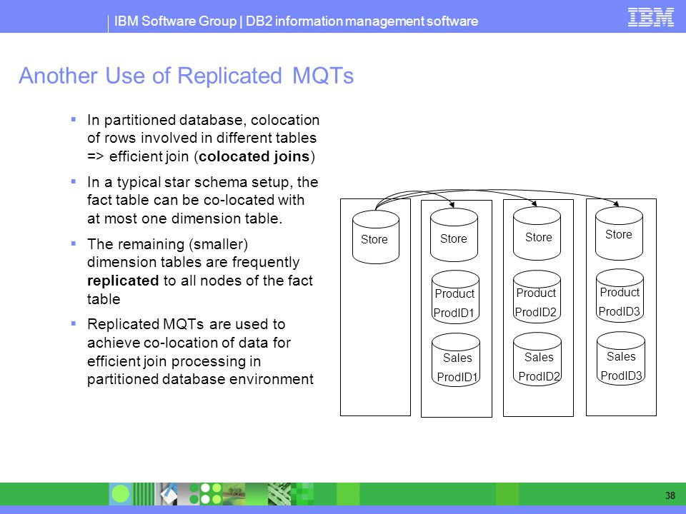 IBM Software Group | DB2 information management software 38 Another Use of Replicated MQTs In partitioned database, colocation of rows involved in different tables => efficient join (colocated joins) In a typical star schema setup, the fact table can be co-located with at most one dimension table.