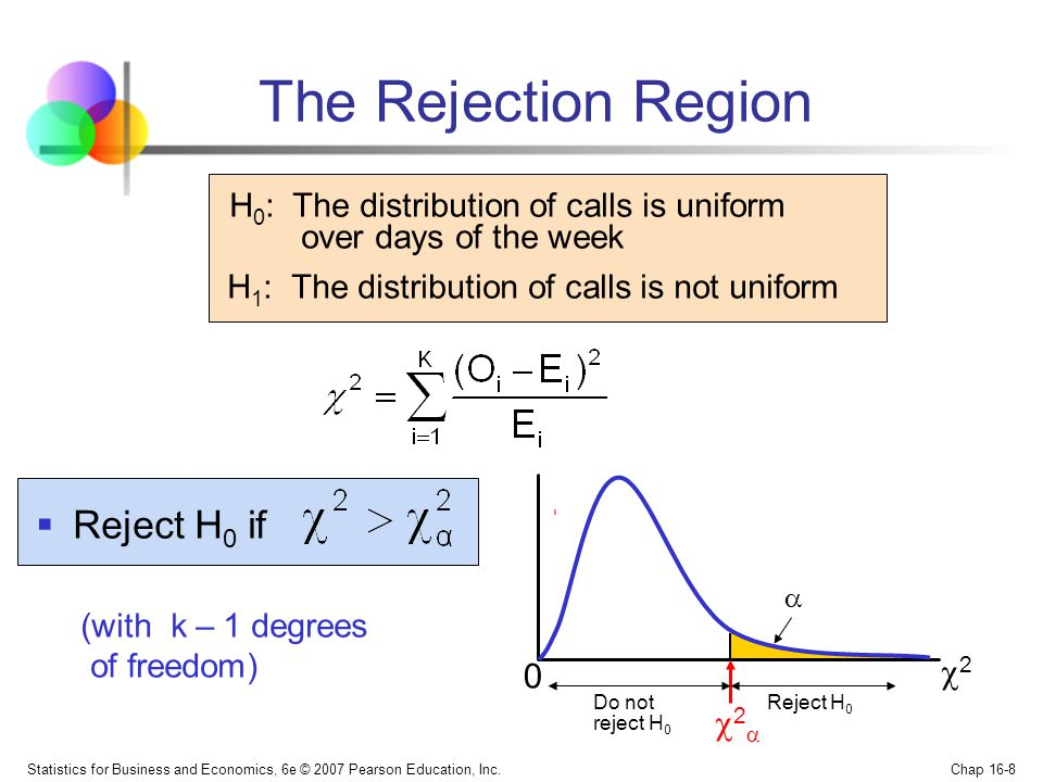 Statistics for Business and Economics, 6e © 2007 Pearson Education, Inc. Chap 16-8 The Rejection Region Reject H 0 if H 0 : The distribution of calls