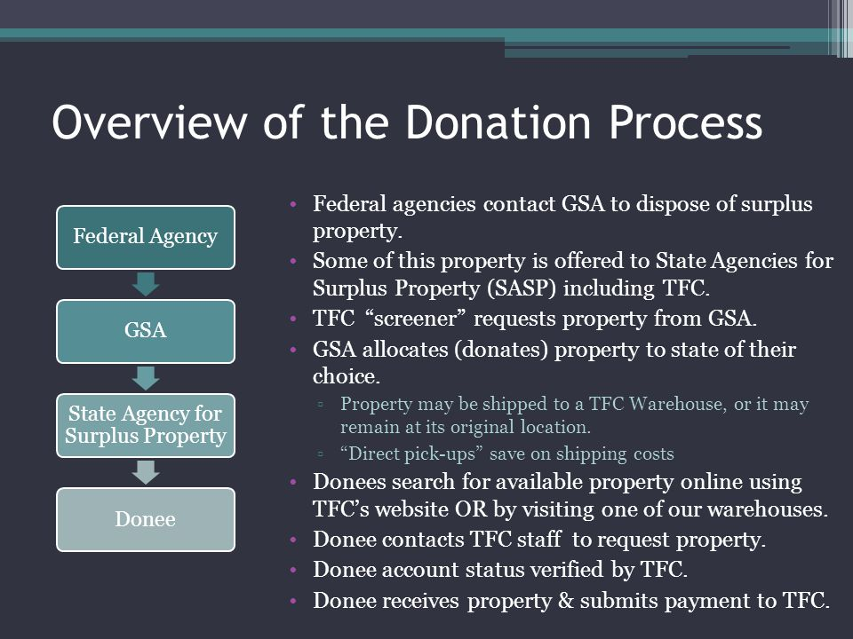 Overview of the Donation Process Federal agencies contact GSA to dispose of surplus property. Some of this property is offered to State Agencies for S