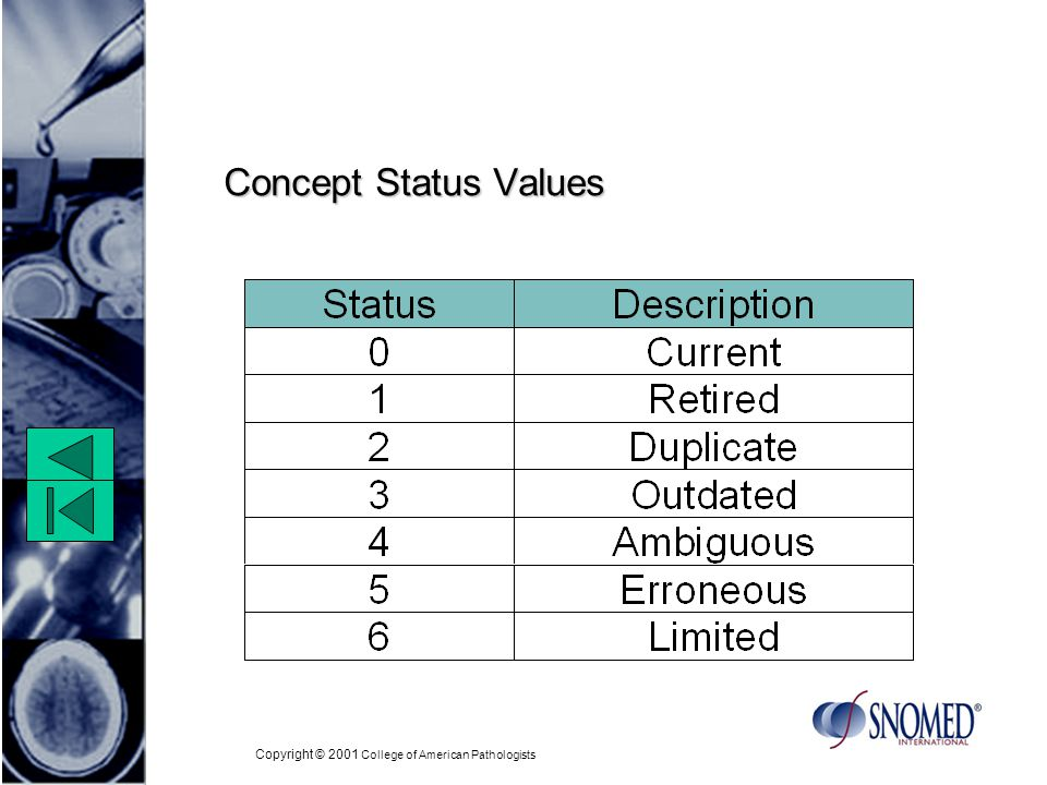 Copyright © 2001 College of American Pathologists Concept Status Values