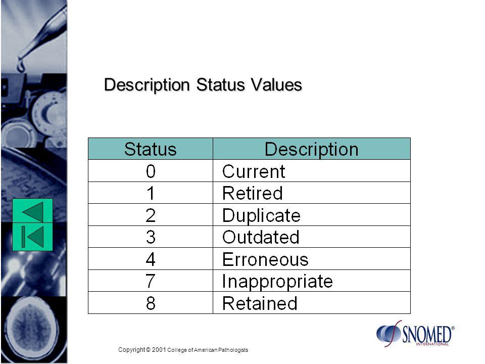 Copyright © 2001 College of American Pathologists Description Status Values