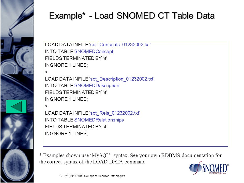 Copyright © 2001 College of American Pathologists Example* - Load SNOMED CT Table Data LOAD DATA INFILE sct_Concepts_ txt INTO TABLE SNOMEDConcept FIELDS TERMINATED BY \t INGNORE 1 LINES; > LOAD DATA INFILE sct_Description_ txt INTO TABLE SNOMEDDescription FIELDS TERMINATED BY \t INGNORE 1 LINES; > LOAD DATA INFILE sct_Rels_ txt INTO TABLE SNOMEDRelationships FIELDS TERMINATED BY \t INGNORE 1 LINES; * Examples shown use MySQL syntax.