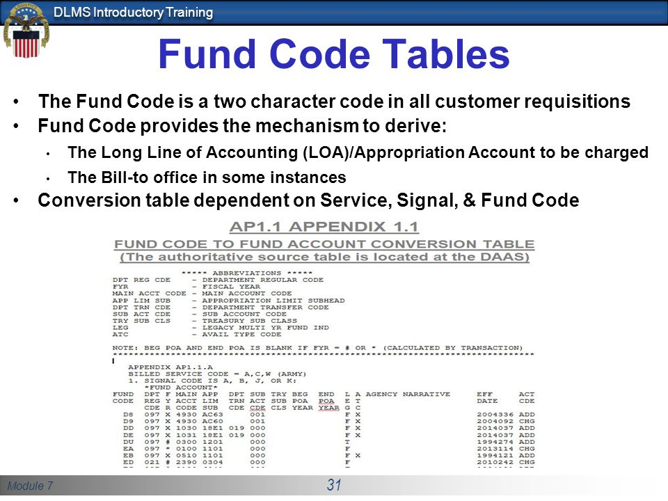 Module 7 31 DLMS Introductory Training Fund Code Tables The Fund Code is a two character code in all customer requisitions Fund Code provides the mech