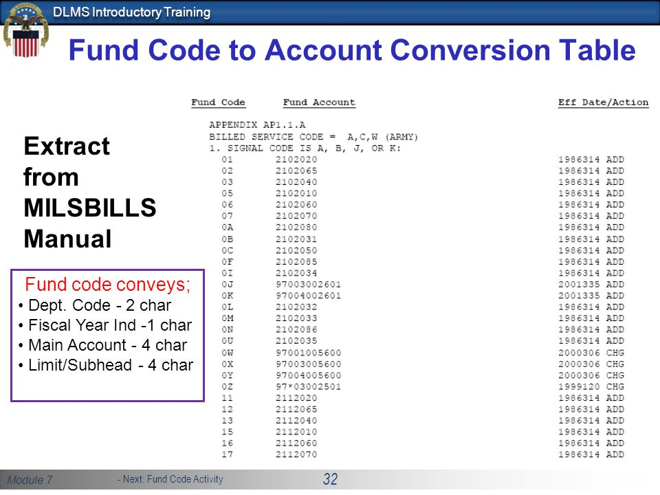 Module 7 32 DLMS Introductory Training Fund Code to Account Conversion Table Extract from MILSBILLS Manual Fund code conveys; Dept. Code - 2 char Fisc