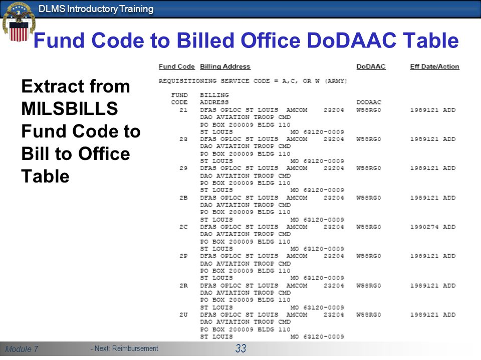 Module 7 33 DLMS Introductory Training Fund Code to Billed Office DoDAAC Table Extract from MILSBILLS Fund Code to Bill to Office Table - Next: Reimbu