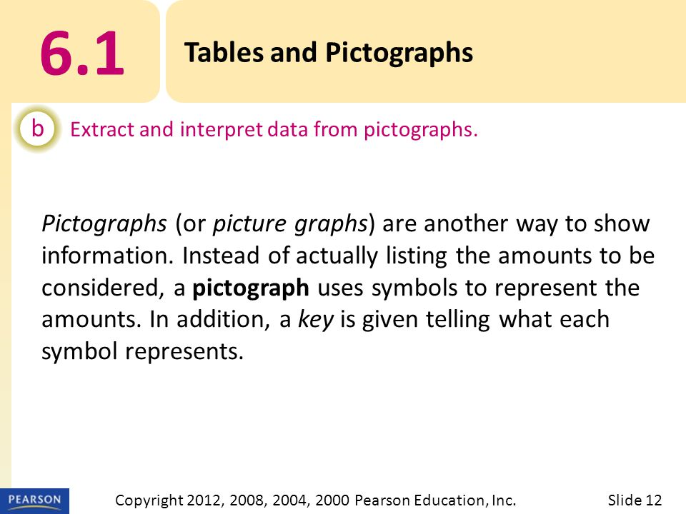 6.1 Tables and Pictographs b Extract and interpret data from pictographs. Slide 12Copyright 2012, 2008, 2004, 2000 Pearson Education, Inc. Pictographs