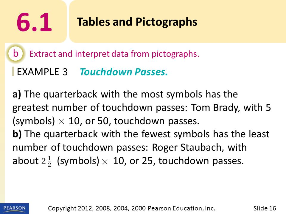 EXAMPLE 6.1 Tables and Pictographs b Extract and interpret data from pictographs. 3Touchdown Passes. Slide 16Copyright 2012, 2008, 2004, 2000 Pearson