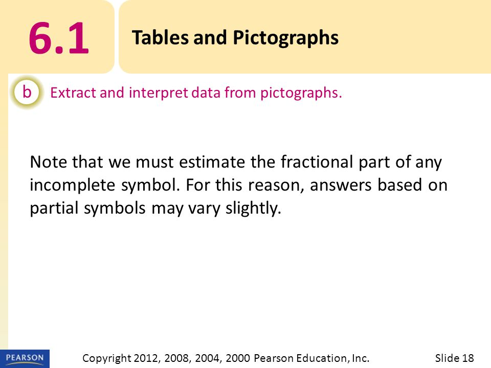 6.1 Tables and Pictographs b Extract and interpret data from pictographs.