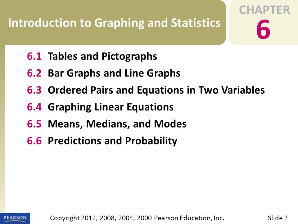 EXAMPLE 6.1 Tables and Pictographs b Extract and interpret data from pictographs.