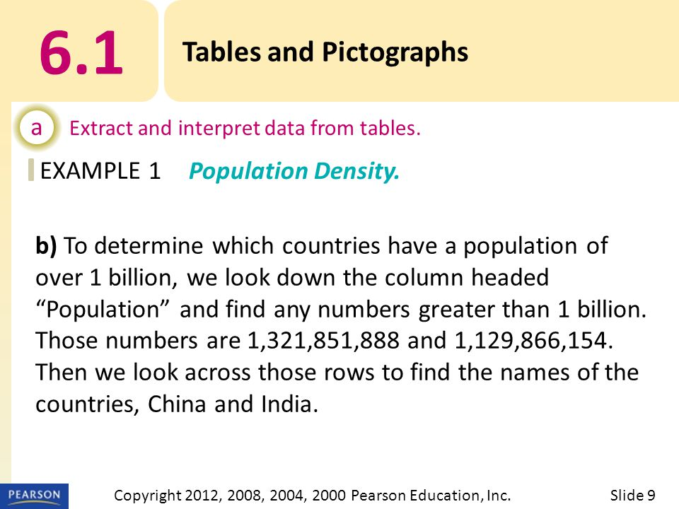 EXAMPLE 6.1 Tables and Pictographs a Extract and interpret data from tables. 1Population Density. Slide 9Copyright 2012, 2008, 2004, 2000 Pearson Educ