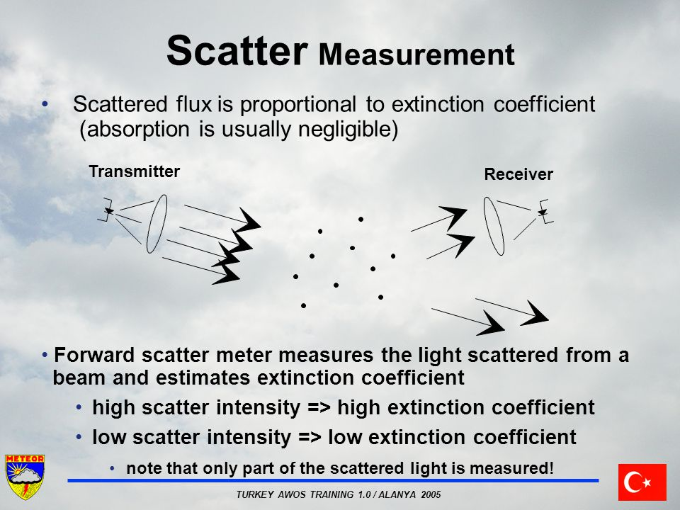 TURKEY AWOS TRAINING 1.0 / ALANYA 2005 Scatter Measurement Scattered flux is proportional to extinction coefficient (absorption is usually negligible)