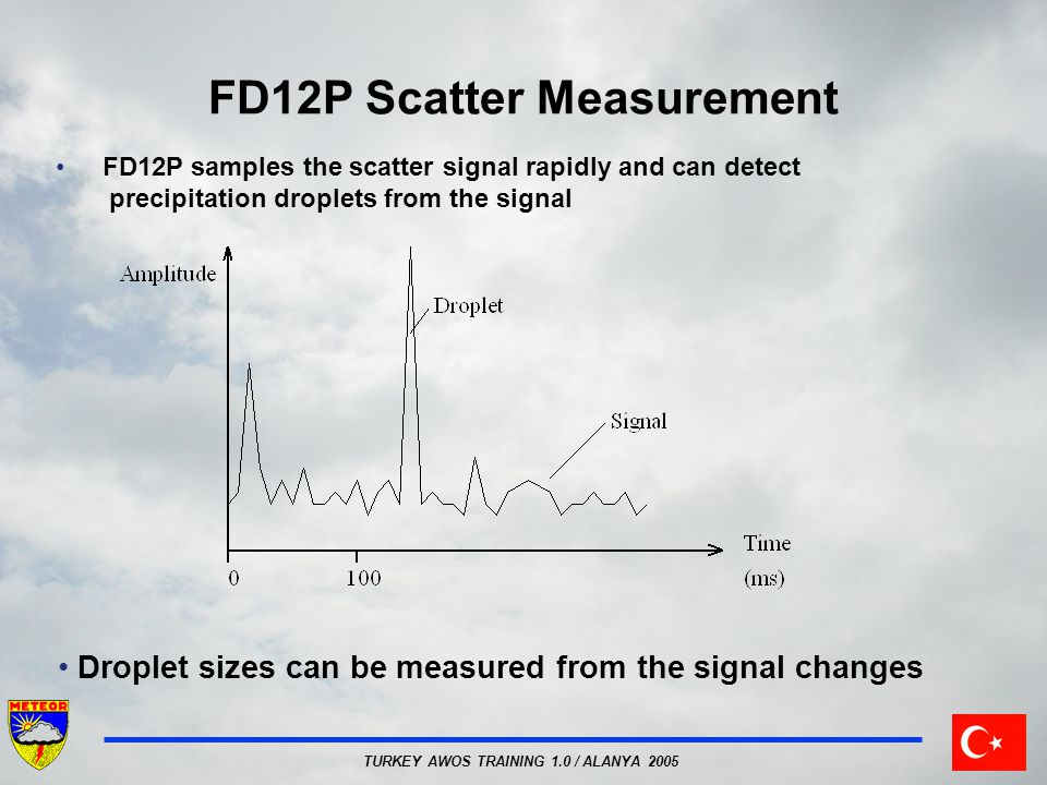 TURKEY AWOS TRAINING 1.0 / ALANYA 2005 FD12P Scatter Measurement FD12P samples the scatter signal rapidly and can detect precipitation droplets from t