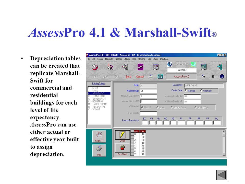AssessPro 4.1 & Marshall-Swift ® Depreciation tables can be created that replicate Marshall- Swift for commercial and residential buildings for each level of life expectancy.