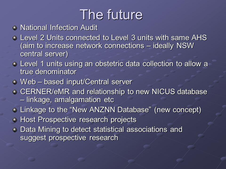 The future National Infection Audit Level 2 Units connected to Level 3 units with same AHS (aim to increase network connections – ideally NSW central