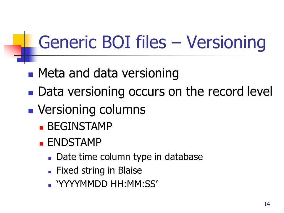 Generic BOI files – Versioning Meta and data versioning Data versioning occurs on the record level Versioning columns BEGINSTAMP ENDSTAMP Date time column type in database Fixed string in Blaise YYYYMMDD HH:MM:SS 14