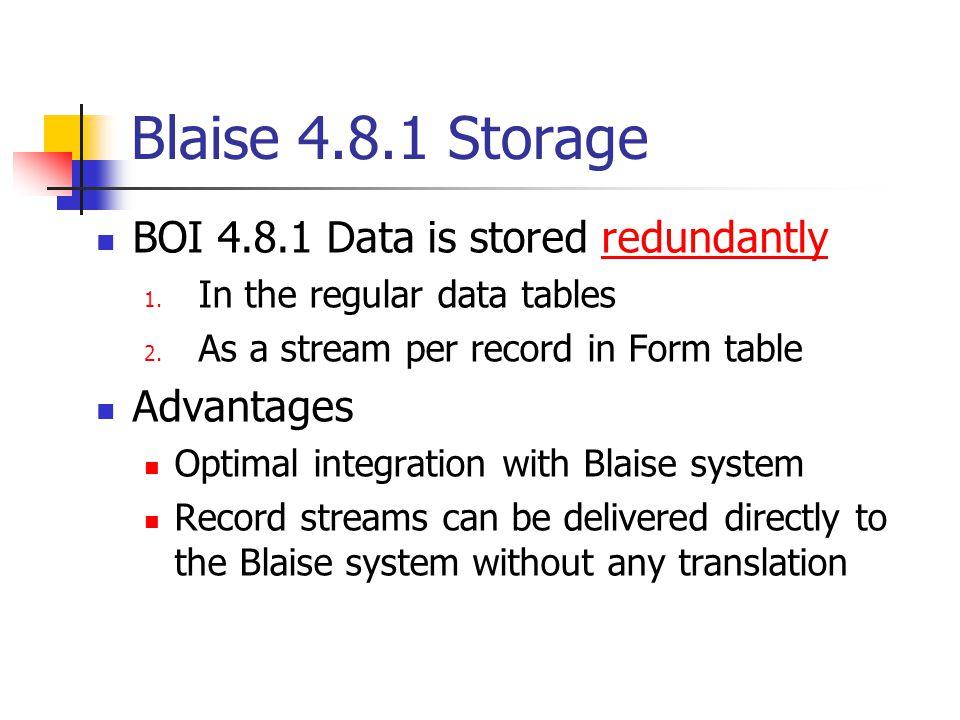 Blaise 4.8.1 Storage BOI 4.8.1 Data is stored redundantlyredundantly 1.