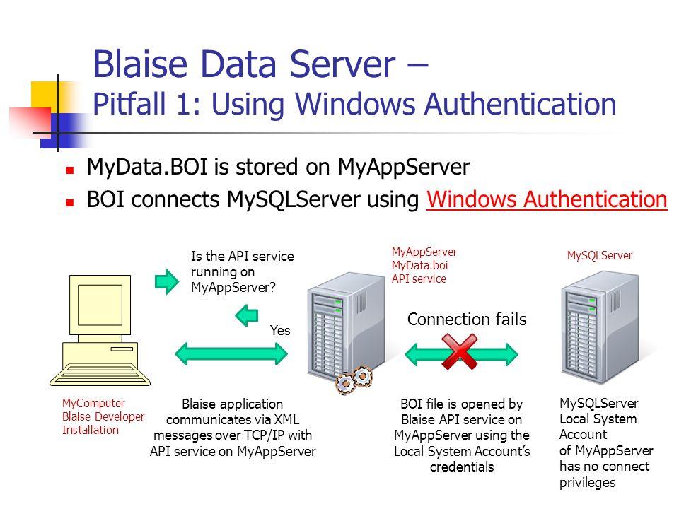 Blaise Data Server – Pitfall 1: Using Windows Authentication MyData.BOI is stored on MyAppServer BOI connects MySQLServer using Windows AuthenticationWindows Authentication Yes MyComputer Blaise Developer Installation MySQLServer MyAppServer MyData.boi API service Is the API service running on MyAppServer.