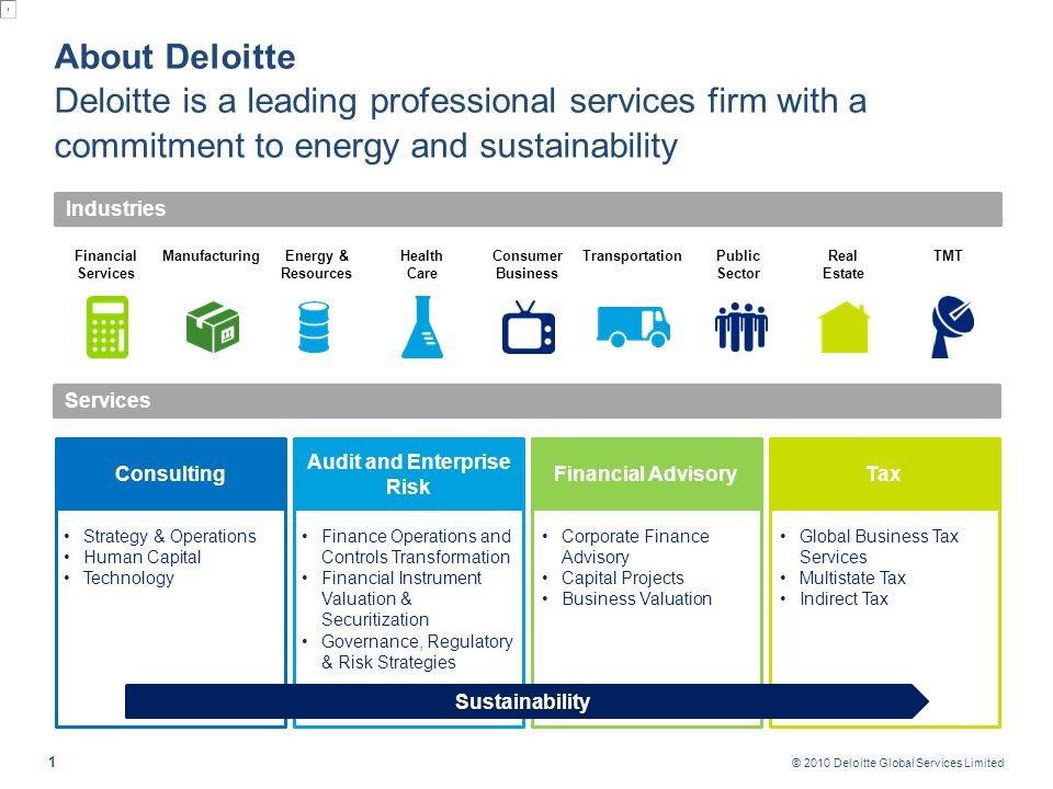 © 2010 Deloitte Global Services Limited Contents Positioning P3 for SuccessApplications for Energy - Definition of P3 - A Case Study and Lessons Learned - Strategic Considerations - P3 Execution Challenges - Solutions
