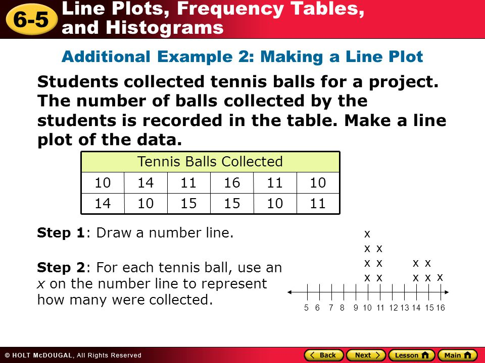 6-5 Line Plots, Frequency Tables, and Histograms Additional Example 2: Making a Line Plot Step 1: Draw a number line. Step 2: For each tennis ball, us