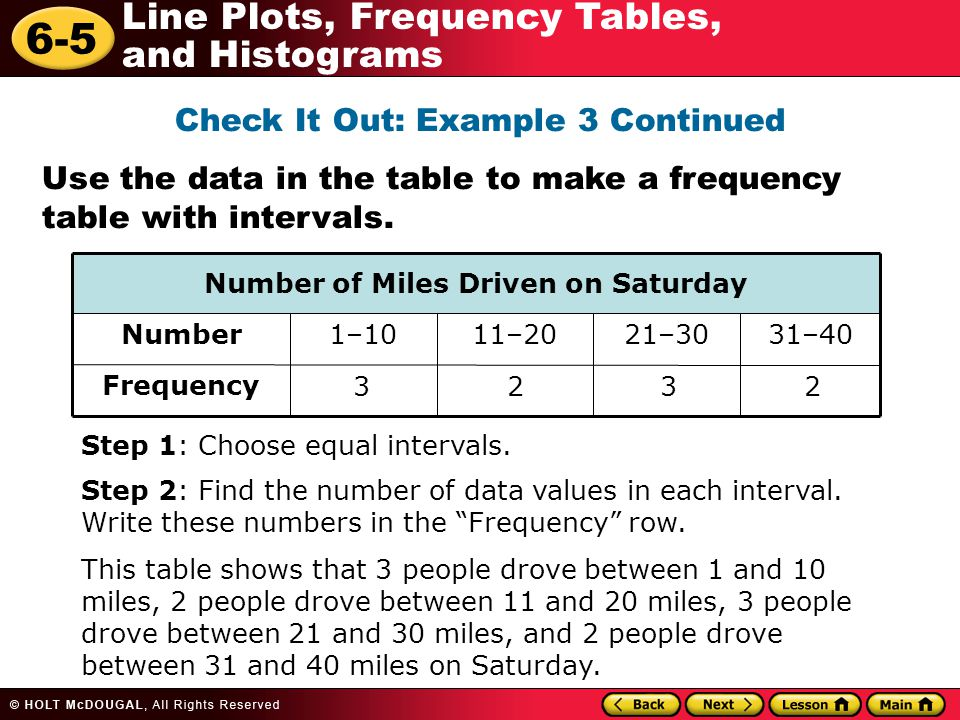 6-5 Line Plots, Frequency Tables, and Histograms Check It Out: Example 3 Continued Use the data in the table to make a frequency table with intervals.
