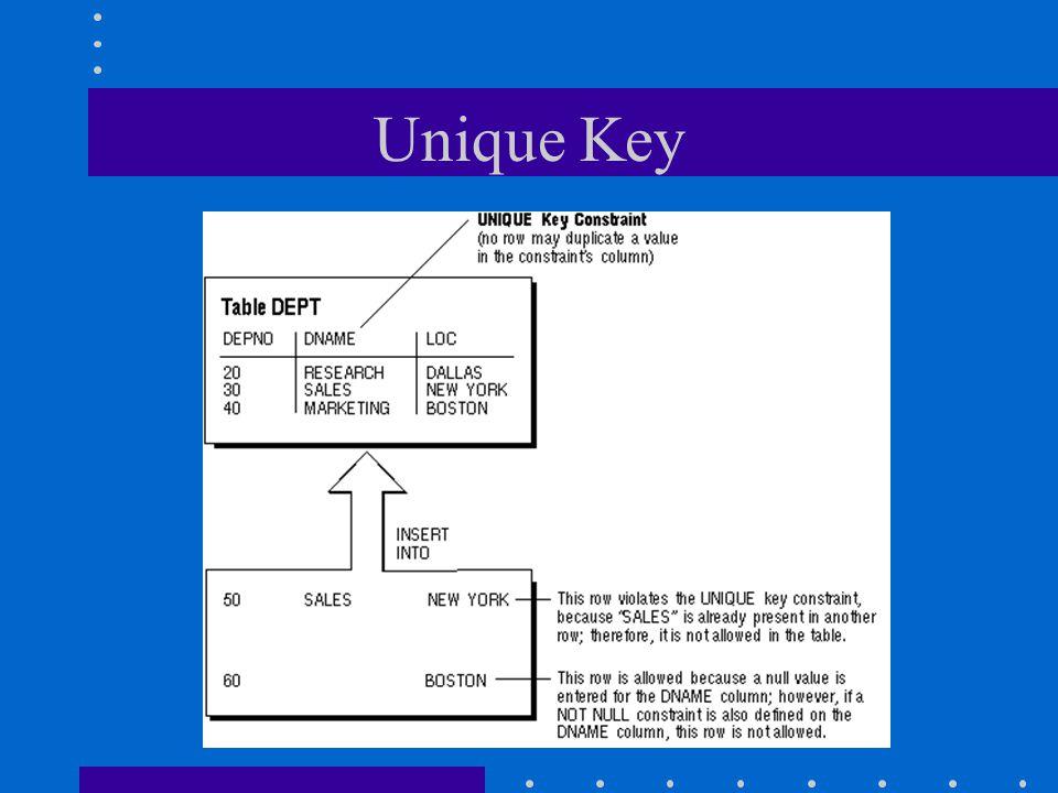 Unique Key