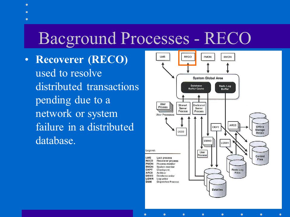 Bacground Processes - RECO Recoverer (RECO) used to resolve distributed transactions pending due to a network or system failure in a distributed datab