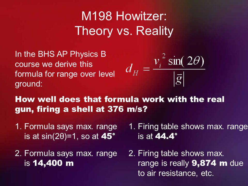 M198 Howitzer: Theory vs.