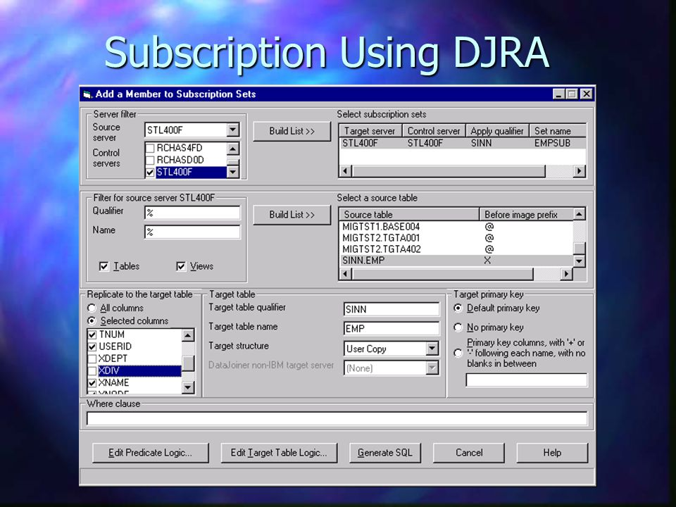 Subscription Using DJRA