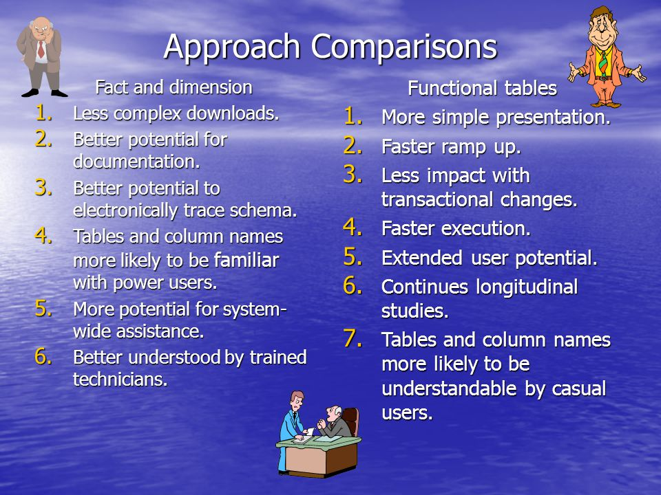 Approach Comparisons Fact and dimension 1. Less complex downloads.