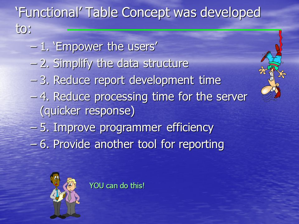 Concept –Simplicity –Zero table joins –Zero Where statements –Event oriented –Report design centric –User takes less than five minutes to develop query –User concentrates on report appearance –Estimated eleven fold reduction in code to create a report