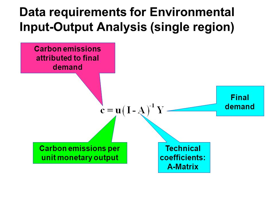Data requirements for Environmental Input-Output Analysis (single region) Final demand Technical coefficients: A-Matrix Carbon emissions attributed to final demand Carbon emissions per unit monetary output