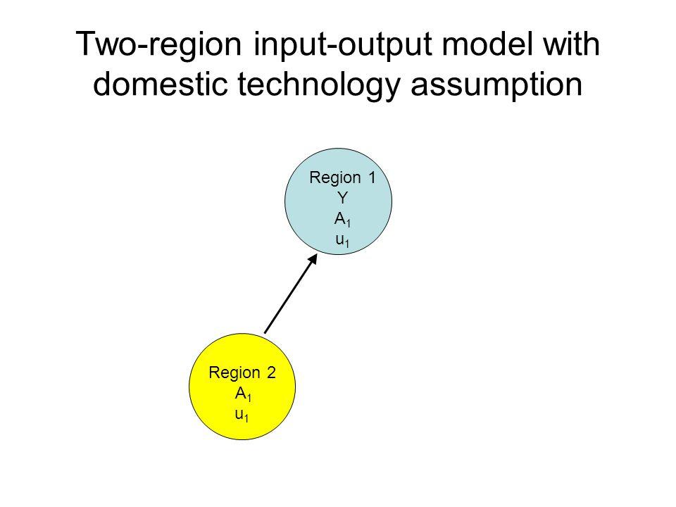 Two-region input-output model with domestic technology assumption Region 1 Y A 1 u 1 Region 2 A 1 u 1