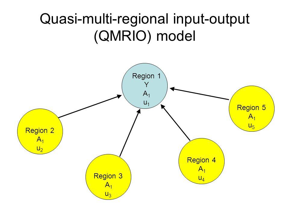 Quasi-multi-regional input-output (QMRIO) model Region 2 A 1 u 2 Region 3 A 1 u 3 Region 4 A 1 u 4 Region 5 A 1 u 5 Region 1 Y A 1 u 1