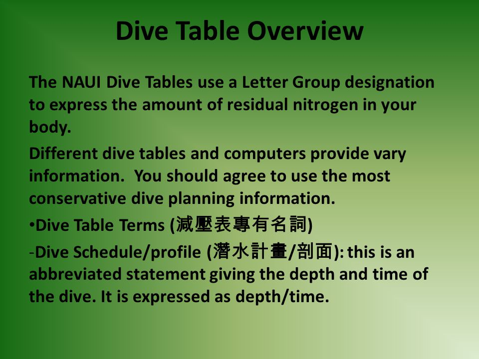 Dive Table Overview The NAUI Dive Tables use a Letter Group designation to express the amount of residual nitrogen in your body. Different dive tables