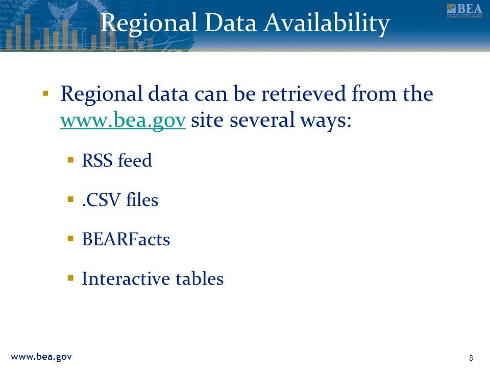 www.bea.gov 9 BEA.gov Home Page