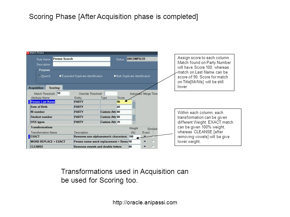 http://oracle.anipassi.com Scoring Phase [After Acquisition phase is completed] Transformations used in Acquisition can be used for Scoring too. Assig