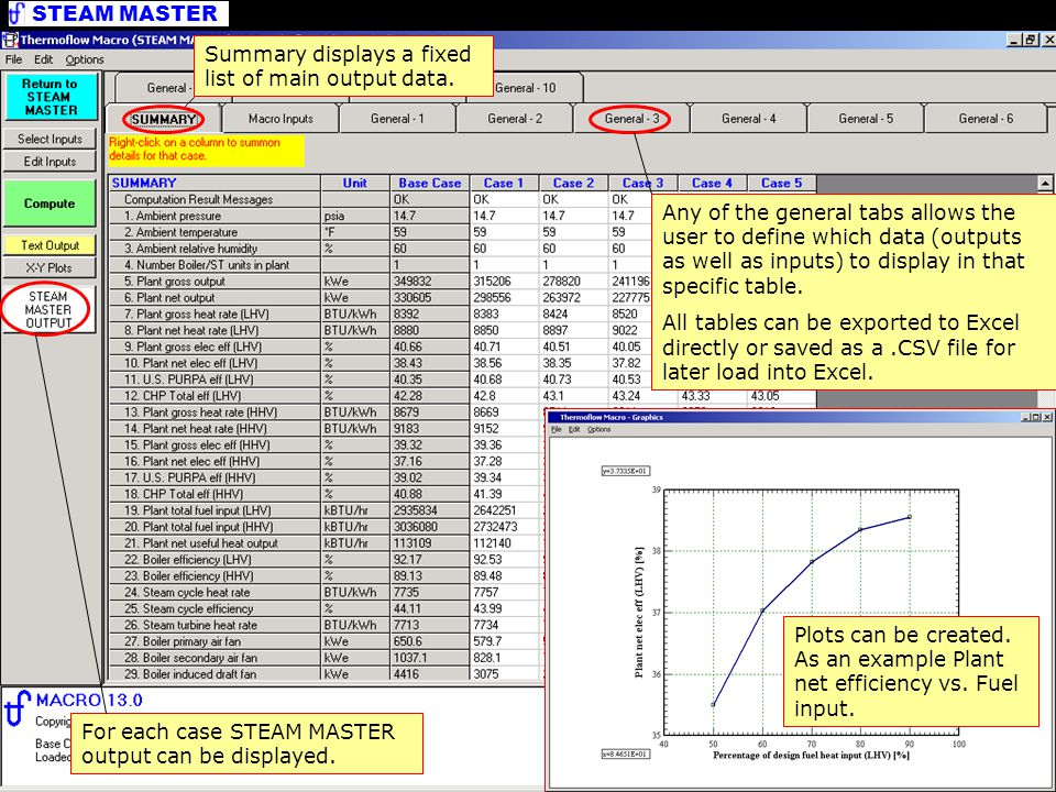 STEAM MASTER Multiple Runs - Output Summary displays a fixed list of main output data.